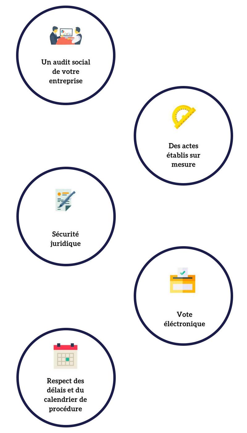 Pack Élections du CSE de Victoire Avocats